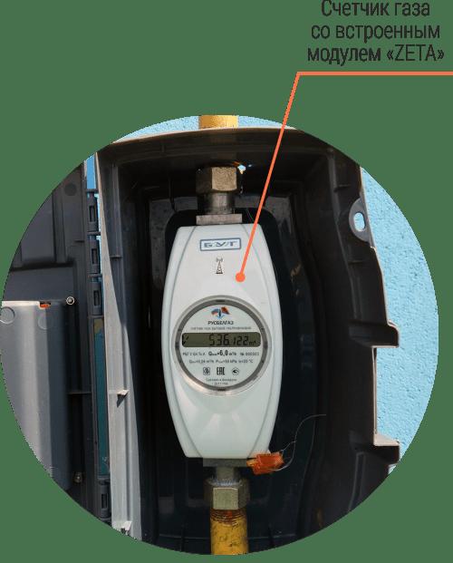 Диспетчеризация газосчетчика